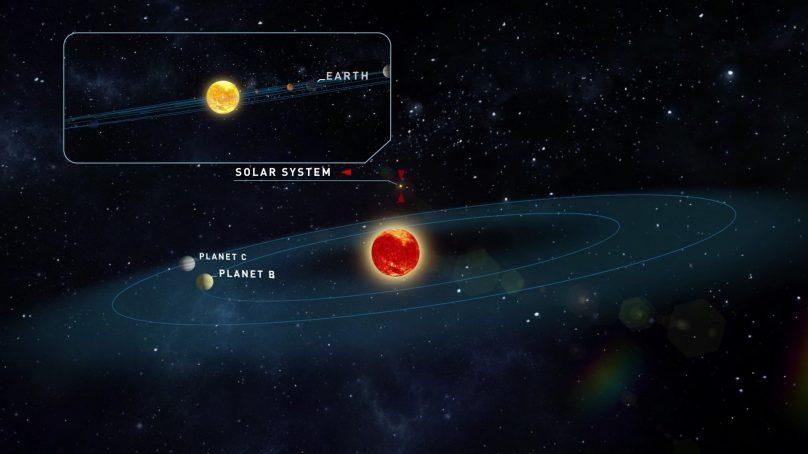 Se encuentran dos nuevos planetas similares a la Tierra