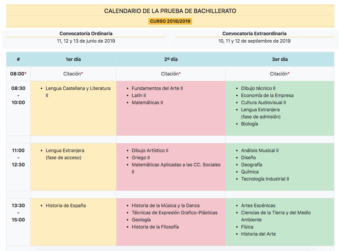 Evaluación de Bachillerato para el Acceso a la Universidad (EBAU). Selectividad septiembre