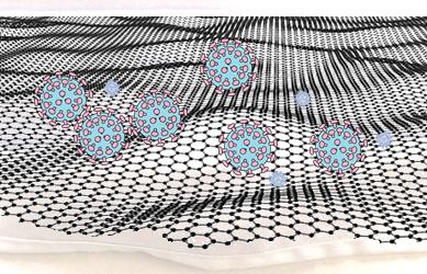 Nuevos tejidos modificados con grafeno contra la COVID-19