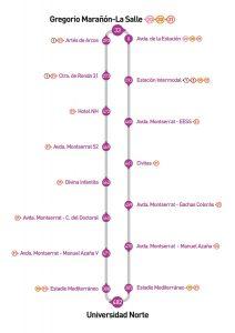 Mapa de las paradas de la L19.