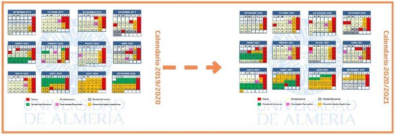 Comparativa de los calendarios del curso 2019/20 y 2020/21