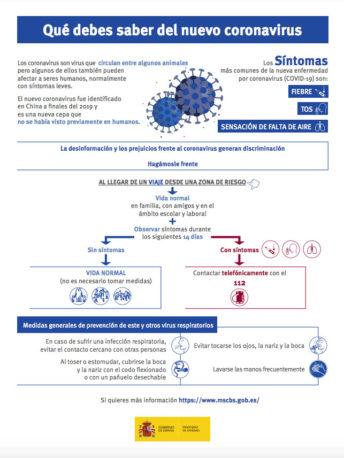 Primer caso de coronavirus en una universidad de Andalucía