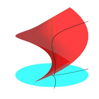 Matemáticos de la UAM proponen una forma alternativa de calcular el orden de Hironaka
