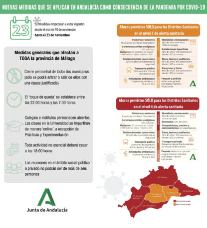 Claves de las nuevas medidas de restricción en las universidades andaluzas