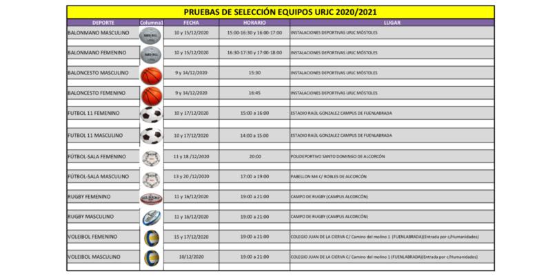 La URJC ha publicado las fechas de las pruebas de selección para cada deporte masculino y femenino de los Campeonatos Universitarios de Madrid.