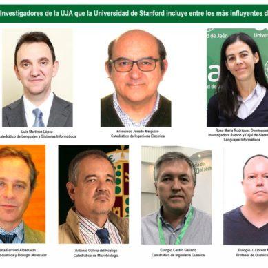 Conoce a los siete investigadores más influyentes de la UJA